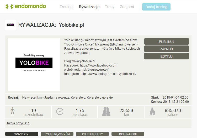 Yolobike - rywalizacja na Endomondo