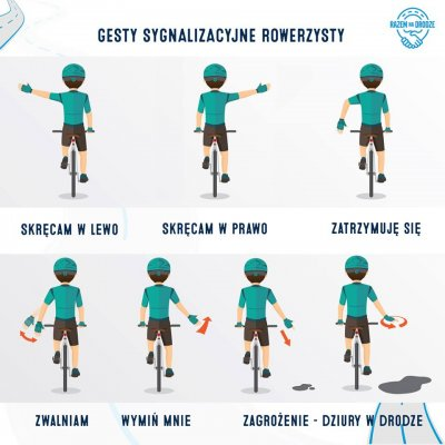 sygnalizacja rowerzysty